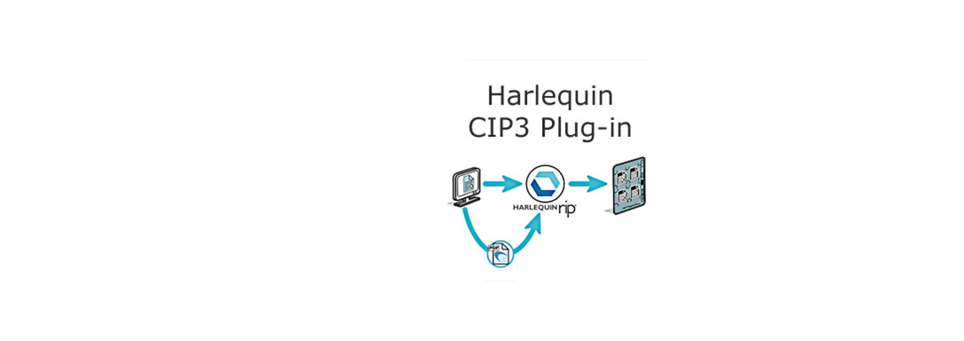 Harlequin CIP3 Plug-in
